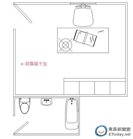 ▲書桌不宜背靠窗,或是面窗。(圖/池俊朋提供)