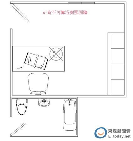 ▲書桌不可背靠或面對浴廁牆。(圖/池俊朋提供)